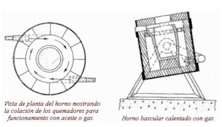 Hornos de crisol para metales no ferrosos