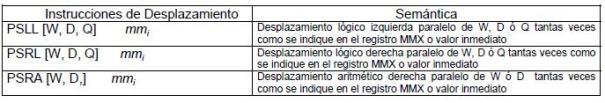 Instrucciones de desplazamiento