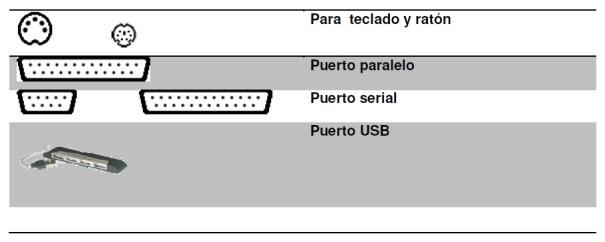 Tipos de Conectores de una PC