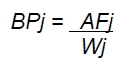 Fórmula para el punto de ruptura