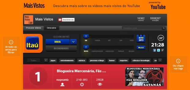 youtubemaisvistos YouTube agora concentra os vídeos mais vistos em vários países