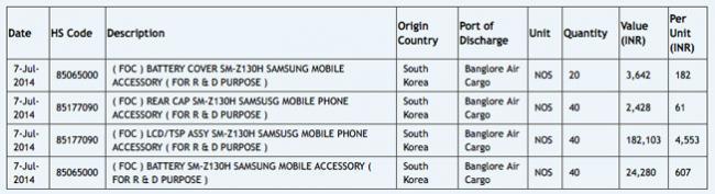650 1000 tizen 2 Samsung estaria preparando um novo smartphone Tizen de baixo custo