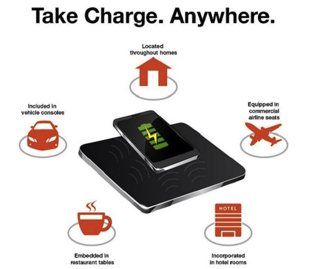 freescale carga Recarga sem fio para os tablets chega em 2015