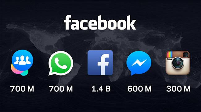 facebook-numeros