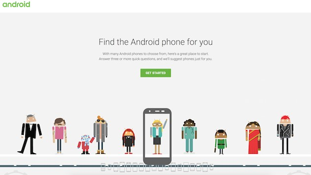 android-which-phone