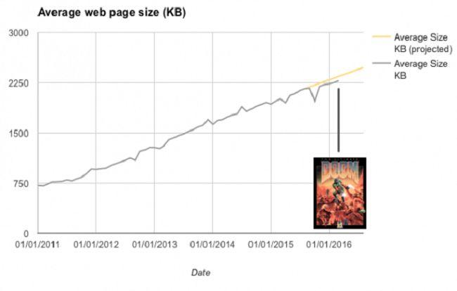 peso-web