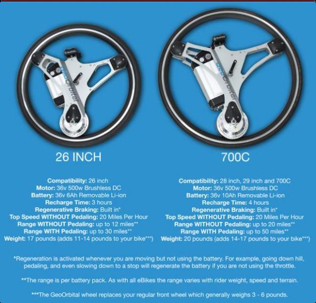 GeoOrbital Wheel-03