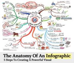 إنفوجرافيك