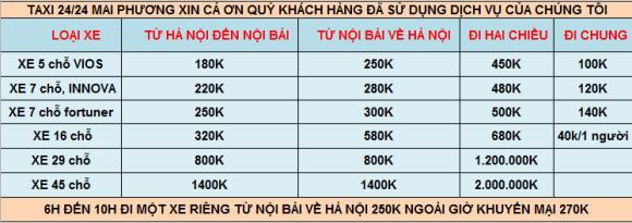 Bảng giá taxi nội bài hà nội Mai Phương