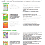 Evan-Moor's curriculum guide for teaching reading comprehension
