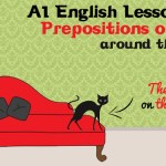 Prepositions Of place English Lesson Plan - Around The House