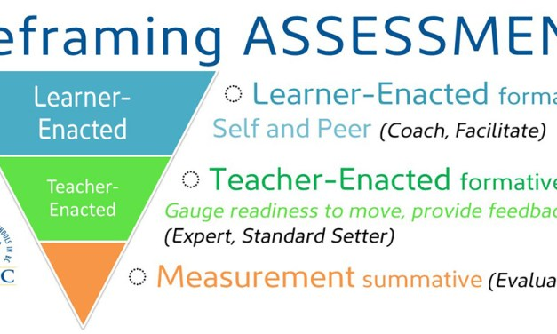 Aligning Assessment Practice with the BC Education Plan