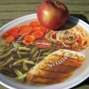 MyPlate dinner plate