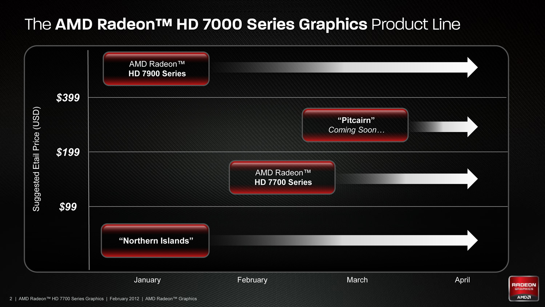 Fullsize Of Amd Radeon Hd 6700