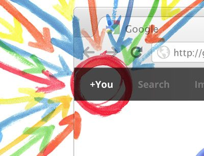 google + How To : Invite Others To Google+ Without Invite Button