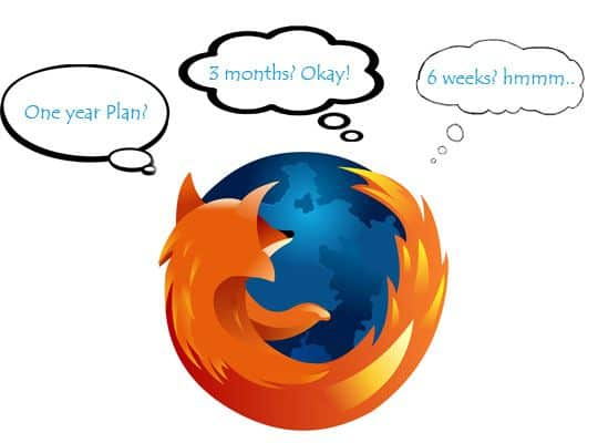 mozilla new six weeks release cycle image Firefox Adopts Six Weeks Of Release Cycle