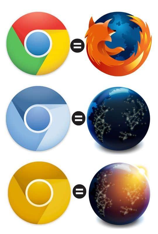 mozilla vs chrome browser comparison