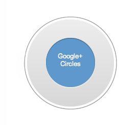 google-circles-square1