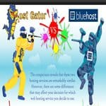 Hostgator-vs-Bluehost-Infographic-thumb