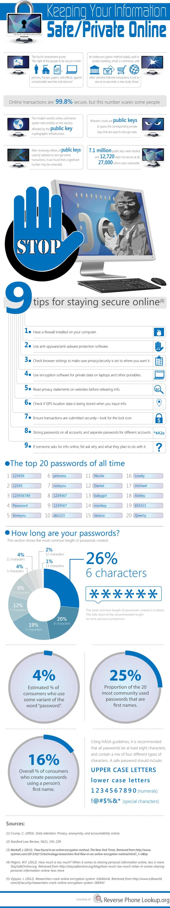 Keeping Your Information Secure Infographic 580 9 Tips For Staying Secure Online (Infographic+Video)