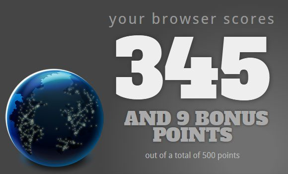 Firefox 14 HTML5 Test Score Image1 Maxthon Browser Beats Chrome and Tops HTML5 Test!