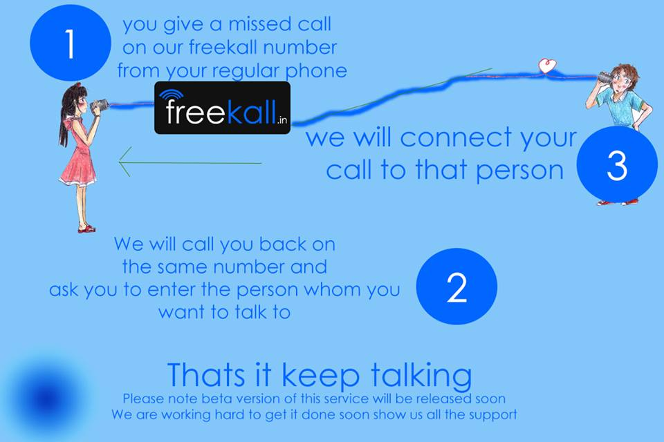 5 Best Free Calling Apps to phone call Mobiles/landlines in India without Internet! | Make free calls using these Free Call apps