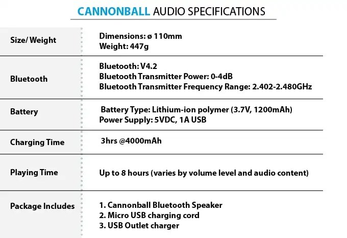 Cannonball Audio Speaker Specifications