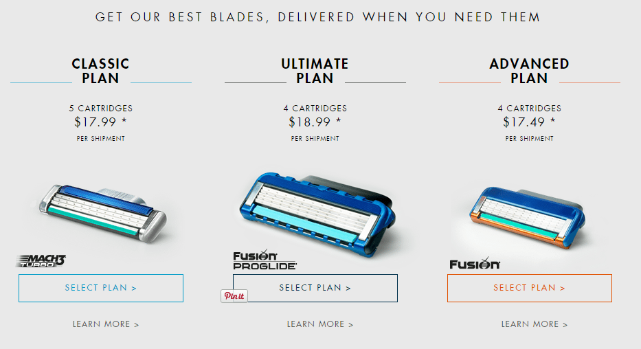 Gillette (Officially) jumps aboard the Razor Blade Subscription Bandwagon (badly)