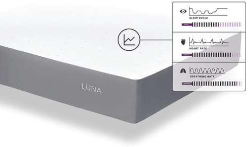 Luna Smart Mattress Cover