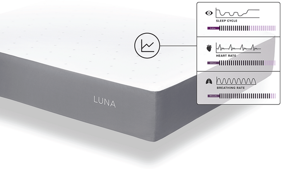 Sleep Smart with the connected Luna Mattress cover