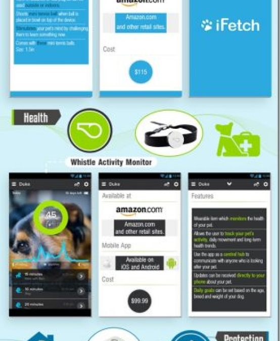 Infographic:  Tech for your pets