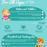 Kids & Technology  Advice for Parents in a High-Tech World- Infographic