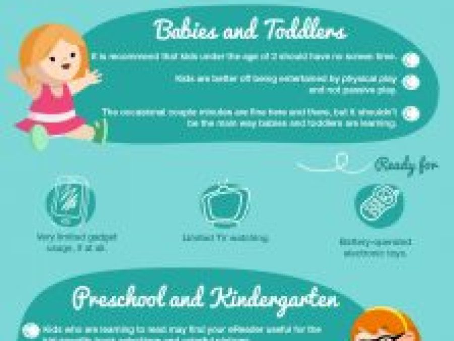 Kids & Technology : Advice for Parents in a High Tech World