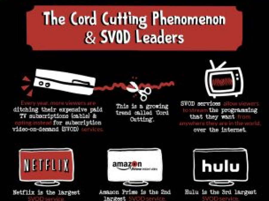 The Rise of SVOD