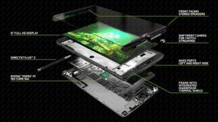 Nvidia Shield Tablet leak (9)