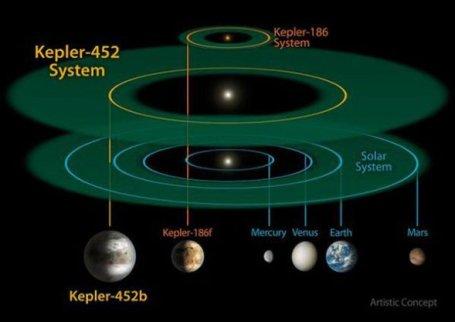 Kepler 452b (2)