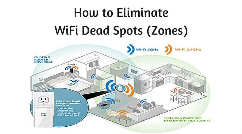 How to Eliminate WiFi Dead Spots (Zones)