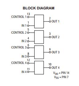 4066 brugt til at styre knapperne på en remotecontrol til et sttereoanlæg så det kan fjernbetjenes via en webside og en ipad , iphone eller android smartphone