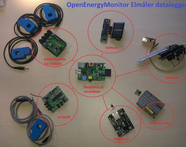 elmåler-og-homeautomation-projekt