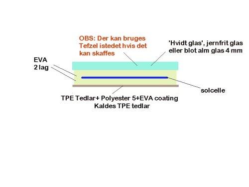 solceller_lamineringsmetode_glas_eva_tpt