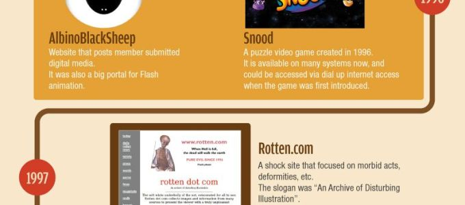 How We Used the Internet Before YouTube [Infographic]
