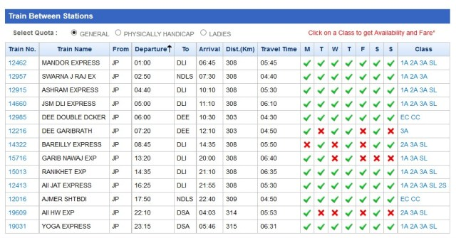 irctc train availablity between two station