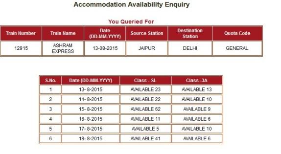 train seat availablity on indian railways