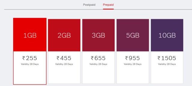 AIRTEL 4G DATA PLANS FOR PREPAID