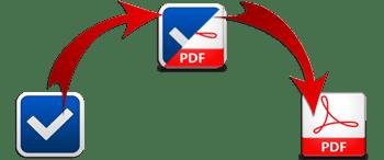 convert VCE file to PDF