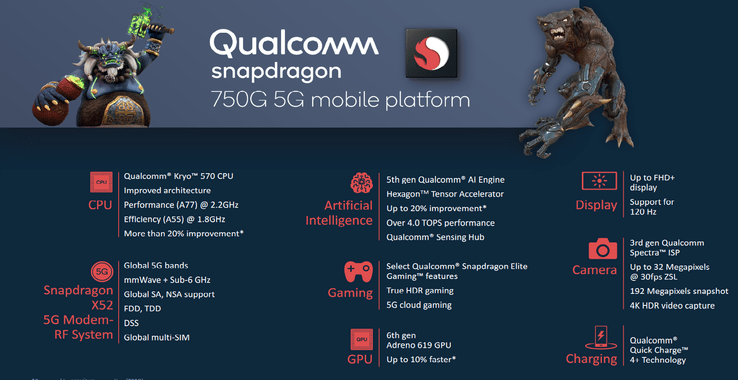 Qualcomm's new Snapdragon 750G chip brings an AI-driven noise supression tech
