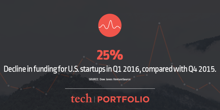 techPortfolio_Fact_May_15