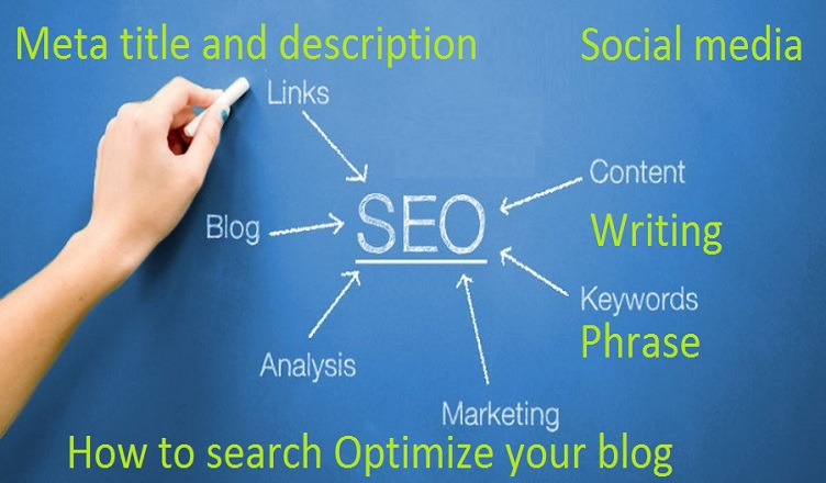 search optimize your blog