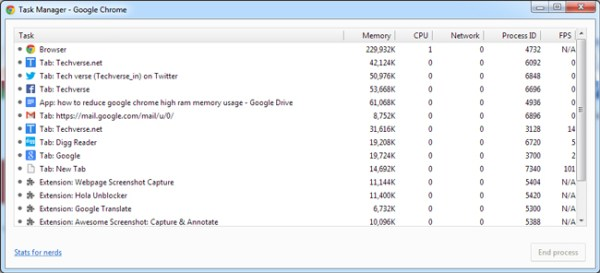 google chrome task manager 0 How to Troubleshoot Google Chrome's High CPU and Memory Usage