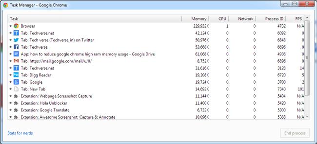 google-chrome-task-manager_0